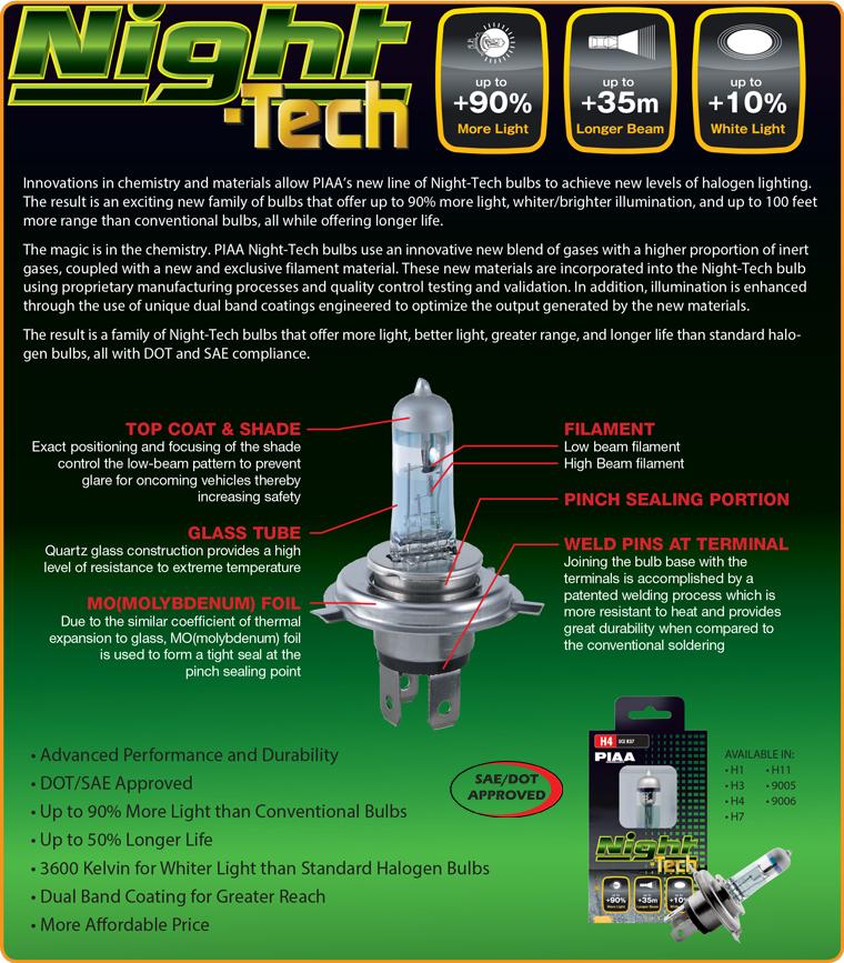 Ihi Headlight Bulb : Alltrac view topic headlights spotties what