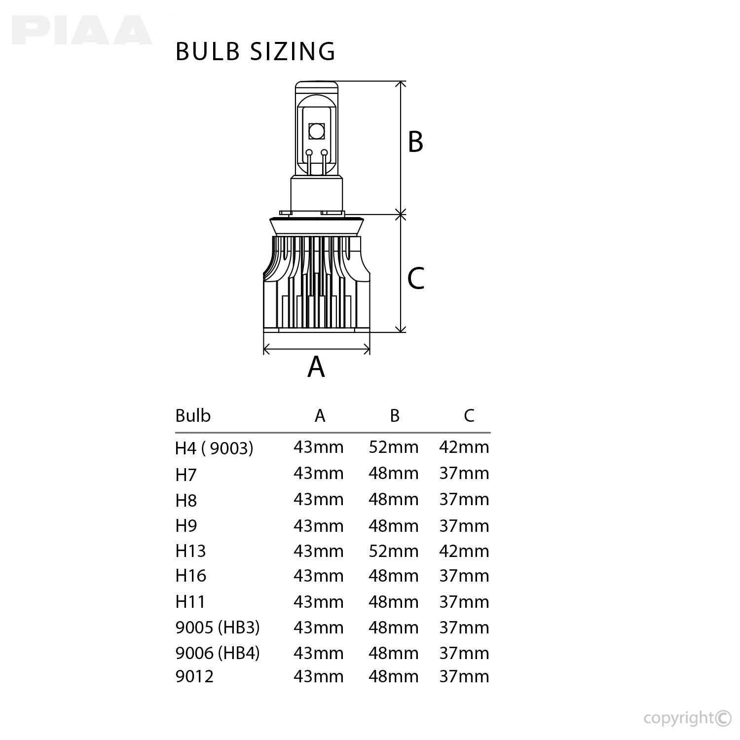 H13 G3 Led Bulbs Twin Pack High Low Relay Wiring Diagram H4 Sizing